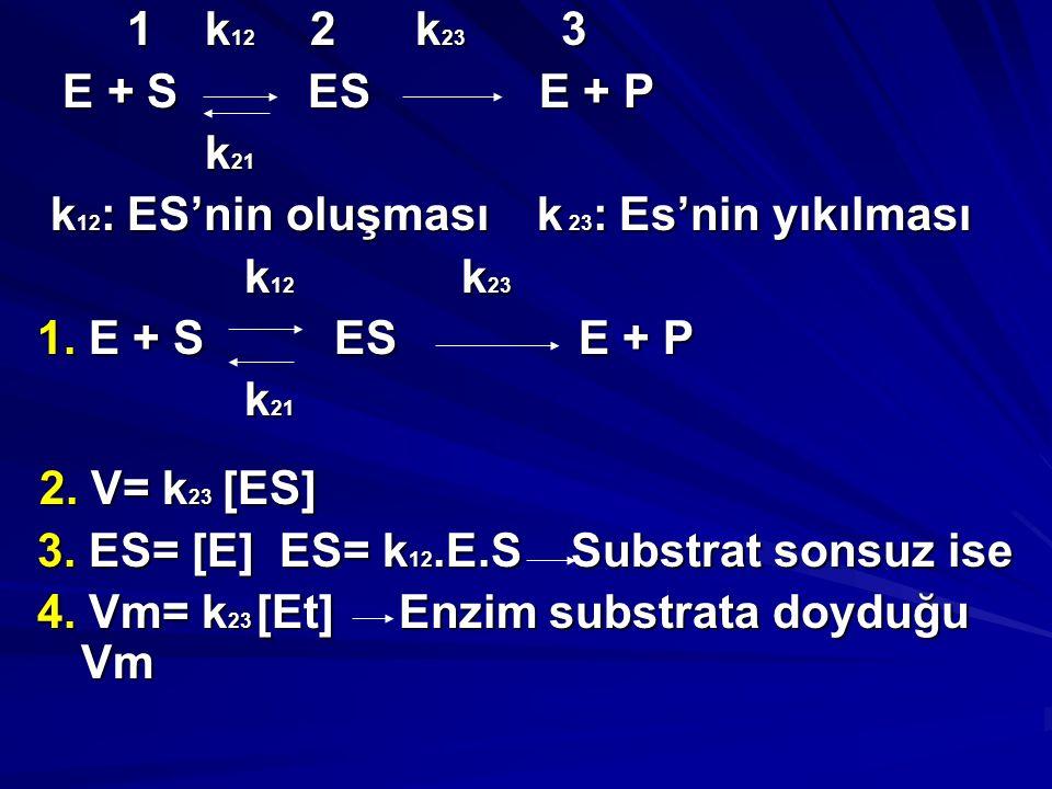 3. ES= [E] ES= k12.E.S Substrat sonsuz ise
